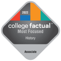 Most Focused Associate Degree Colleges for History in the Far Western US Region