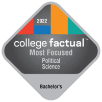 Most Focused Bachelor's Degree Colleges for Political Science & Government in the Plains States Region