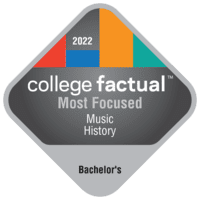 Most Focused Bachelor's Degree Colleges for Music History