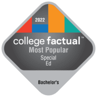Most Popular Bachelor's Degree Colleges for Special Education in North Carolina