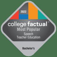 Most Popular Bachelor's Degree Colleges for Speech Teacher Education