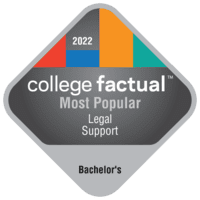 Most Popular Bachelor's Degree Colleges for Legal Support Services in the Middle Atlantic Region