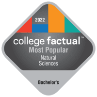 Most Popular Bachelor's Degree Colleges for Natural Sciences in the Great Lakes Region