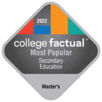 Most Popular Master's Degree Colleges for Secondary Education in South Carolina