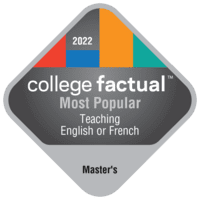 Most Popular Master's Degree Colleges for Teaching English or French in Ohio