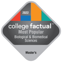 Most Popular Master's Degree Colleges for Biological & Biomedical Sciences