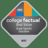 Best Value Colleges for Teacher Education Grade Specific in Arkansas