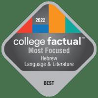 Most Focused Colleges for Hebrew Language & Literature