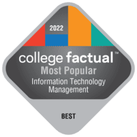 Most Popular Colleges for Information Technology Management in the New England Region