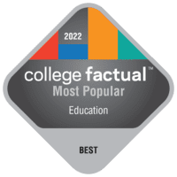Most Popular Colleges for Education