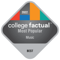 Most Popular Colleges for Music