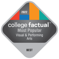 Most Popular Colleges for Visual & Performing Arts
