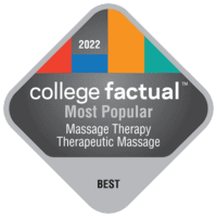 Most Popular Colleges for Massage Therapy/Therapeutic Massage in North Carolina