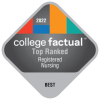 Best Registered Nursing Schools